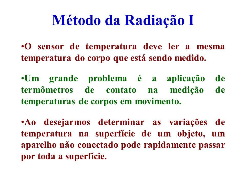 Método da Radiação IO sensor de temperatura deve ler a mesma temperatura do corpo que está sendo medido.