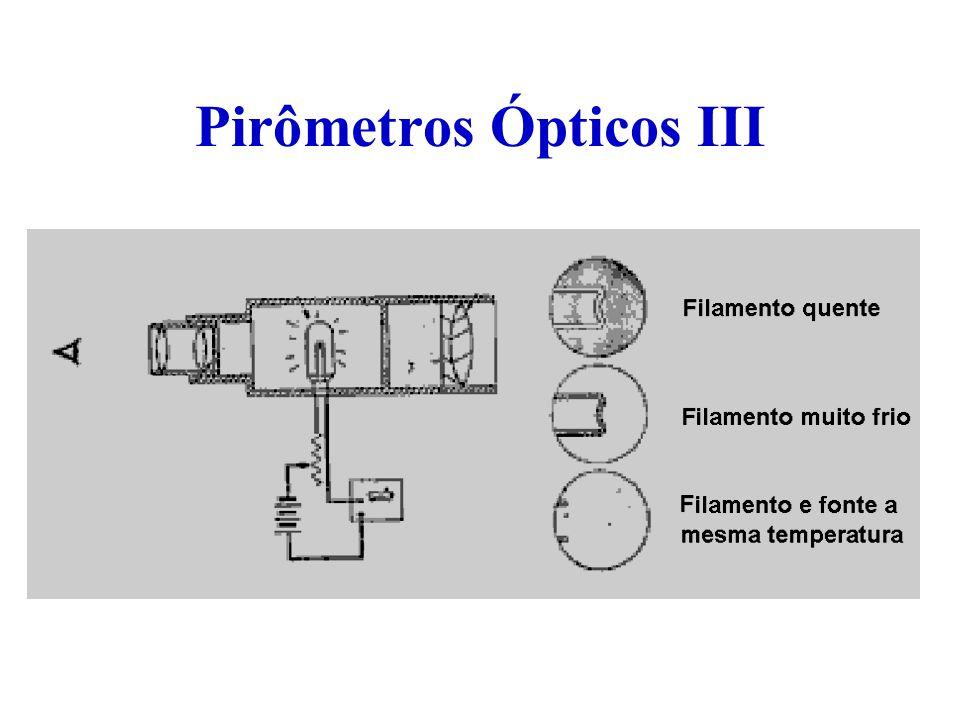 Pirômetros Ópticos III