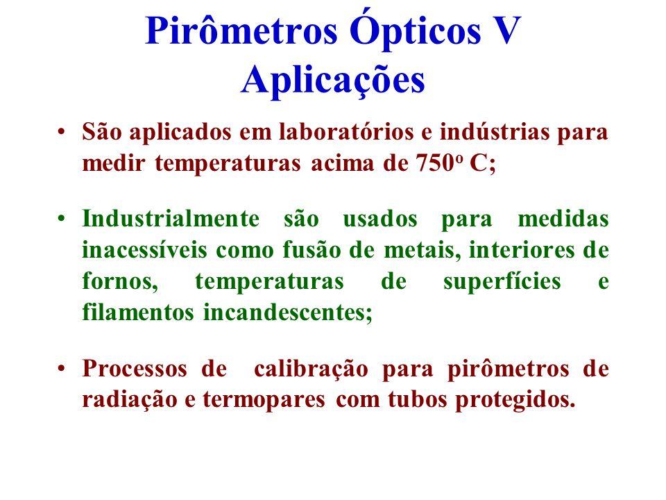 Pirômetros Ópticos V Aplicações