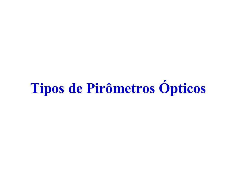 Tipos de Pirômetros Ópticos