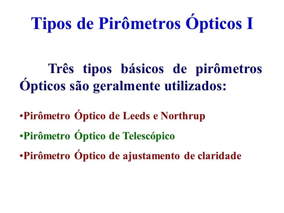 Tipos de Pirômetros Ópticos I
