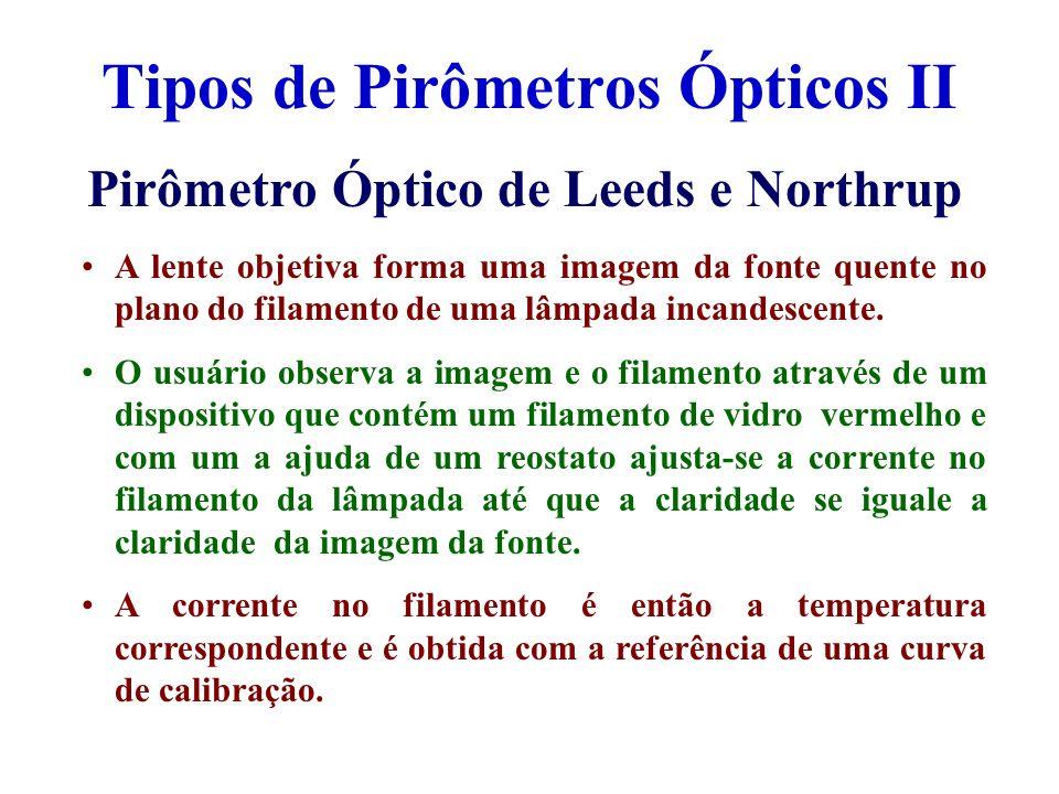 Tipos de Pirômetros Ópticos II