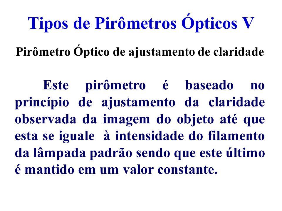 Tipos de Pirômetros Ópticos V