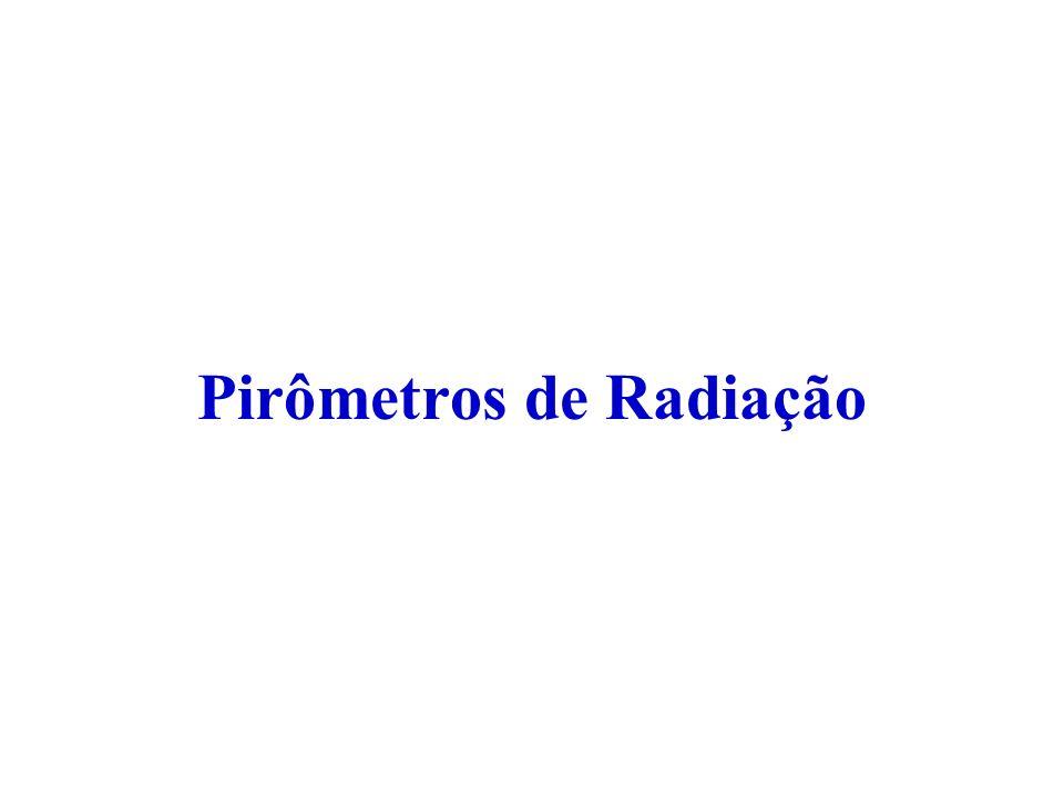 Pirômetros de Radiação