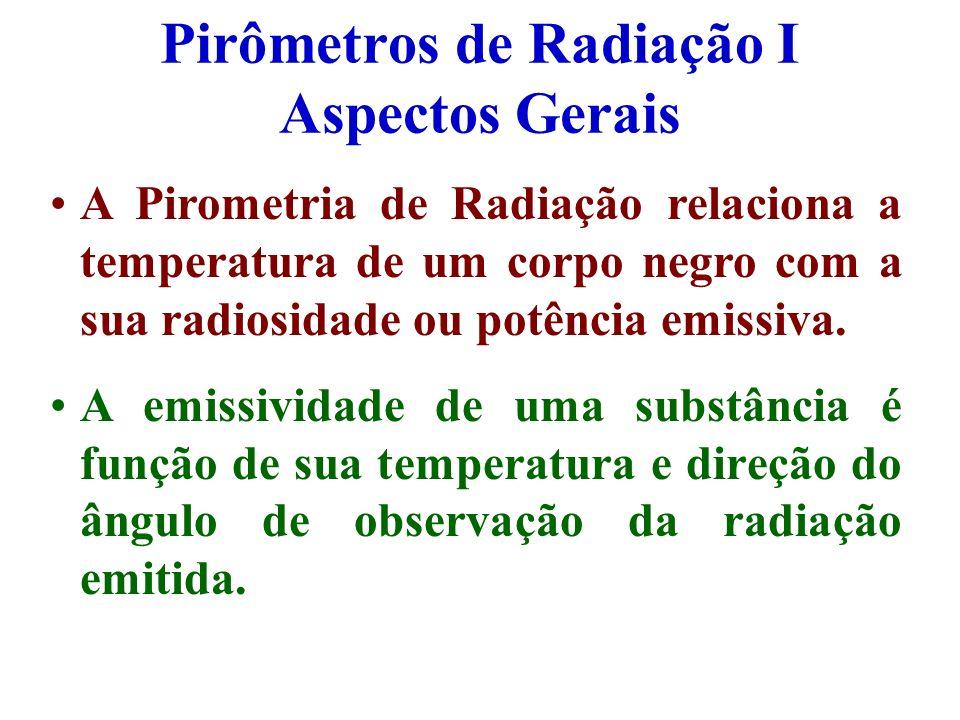 Pirômetros de Radiação I Aspectos Gerais