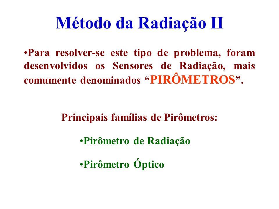 Principais famílias de Pirômetros:
