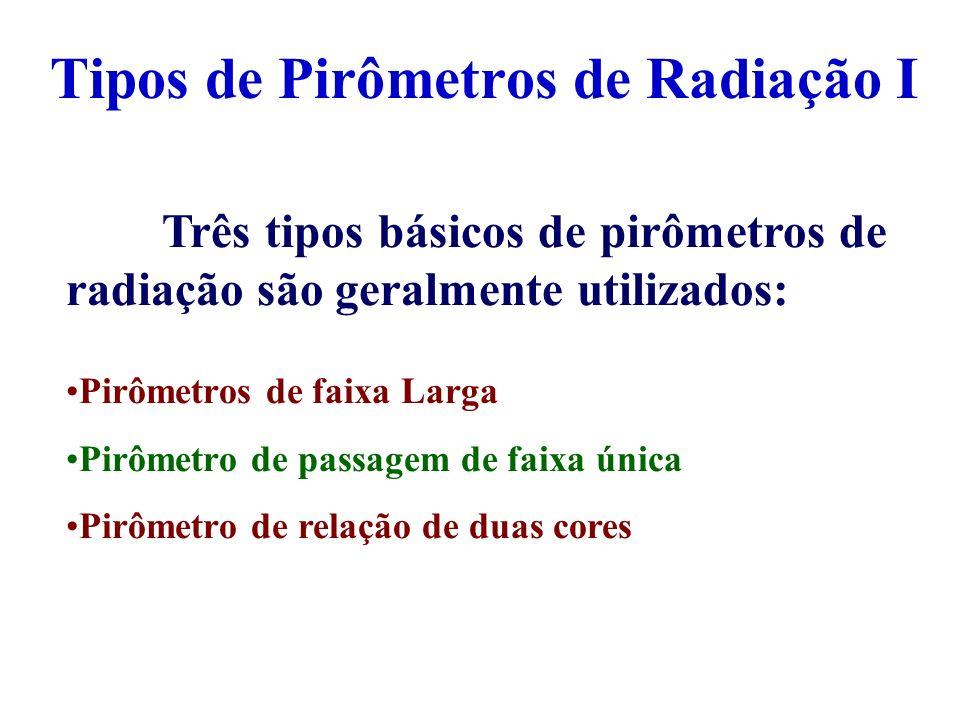 Tipos de Pirômetros de Radiação I