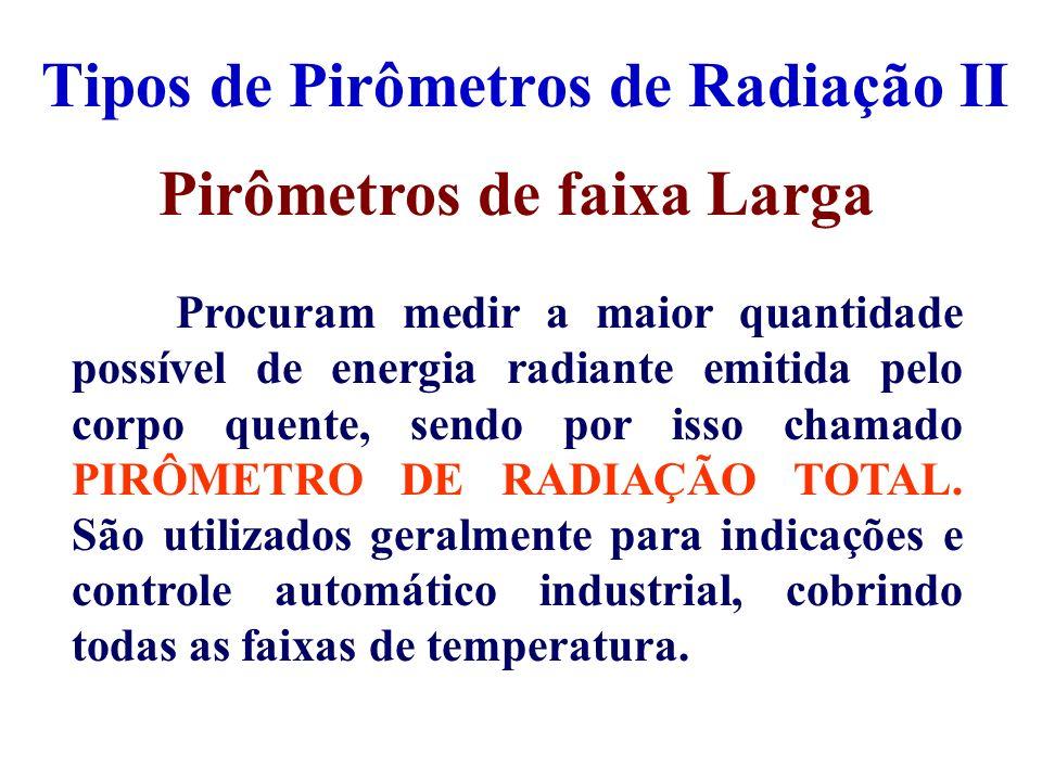 Tipos de Pirômetros de Radiação II
