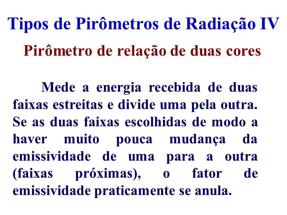 Tipos de Pirômetros de Radiação IV