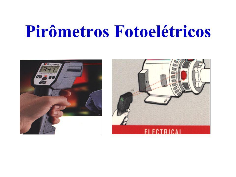 Pirômetros Fotoelétricos