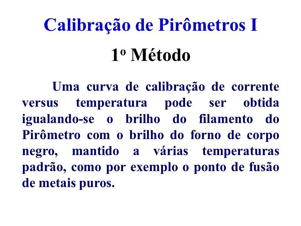 Calibração de Pirômetros I