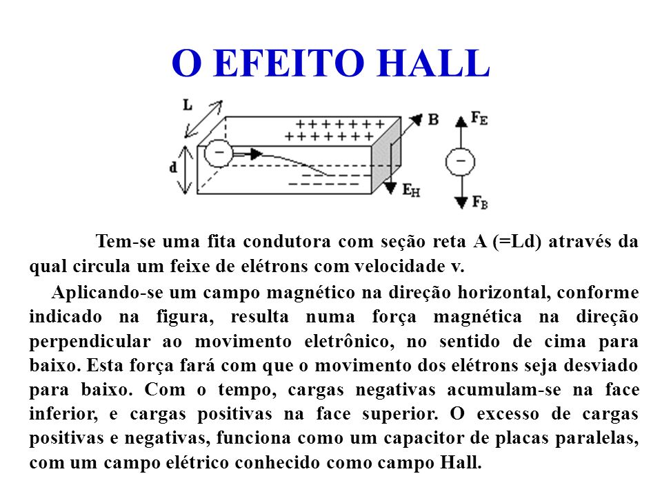O EFEITO HALLTem-se uma fita condutora com seção reta A (=Ld) através da qual circula um feixe de elétrons com velocidade v.