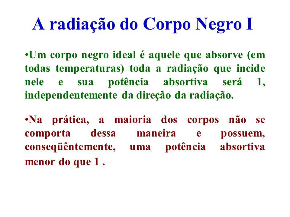 A radiação do Corpo Negro I