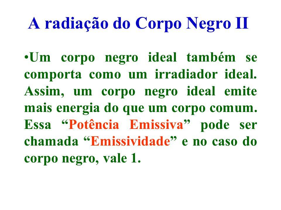 A radiação do Corpo Negro II