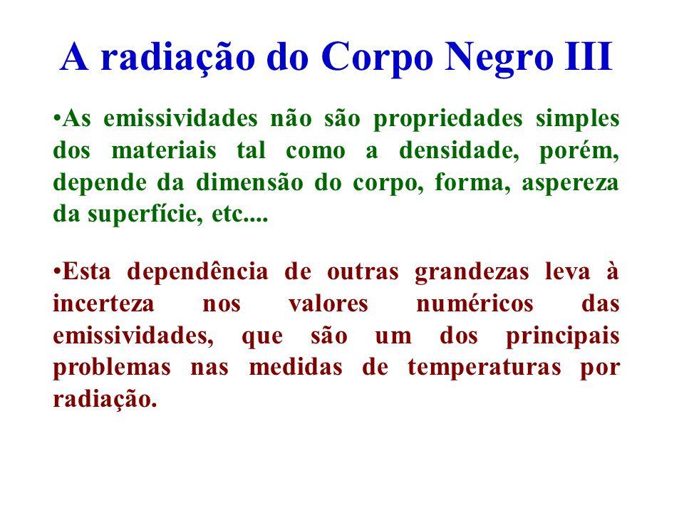 A radiação do Corpo Negro III