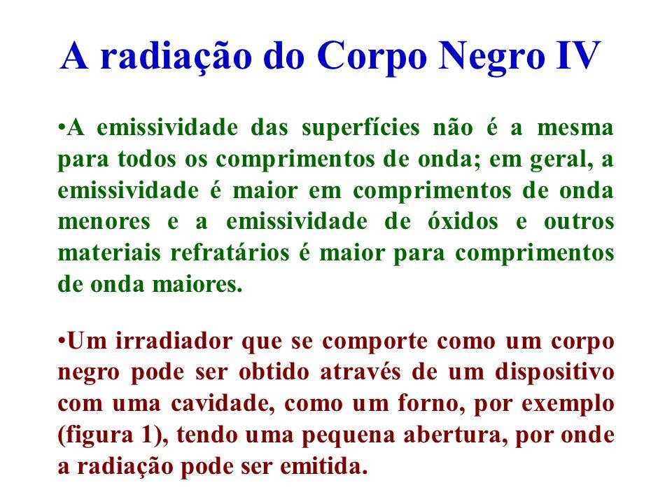 A radiação do Corpo Negro IV