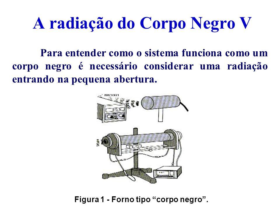 A radiação do Corpo Negro V