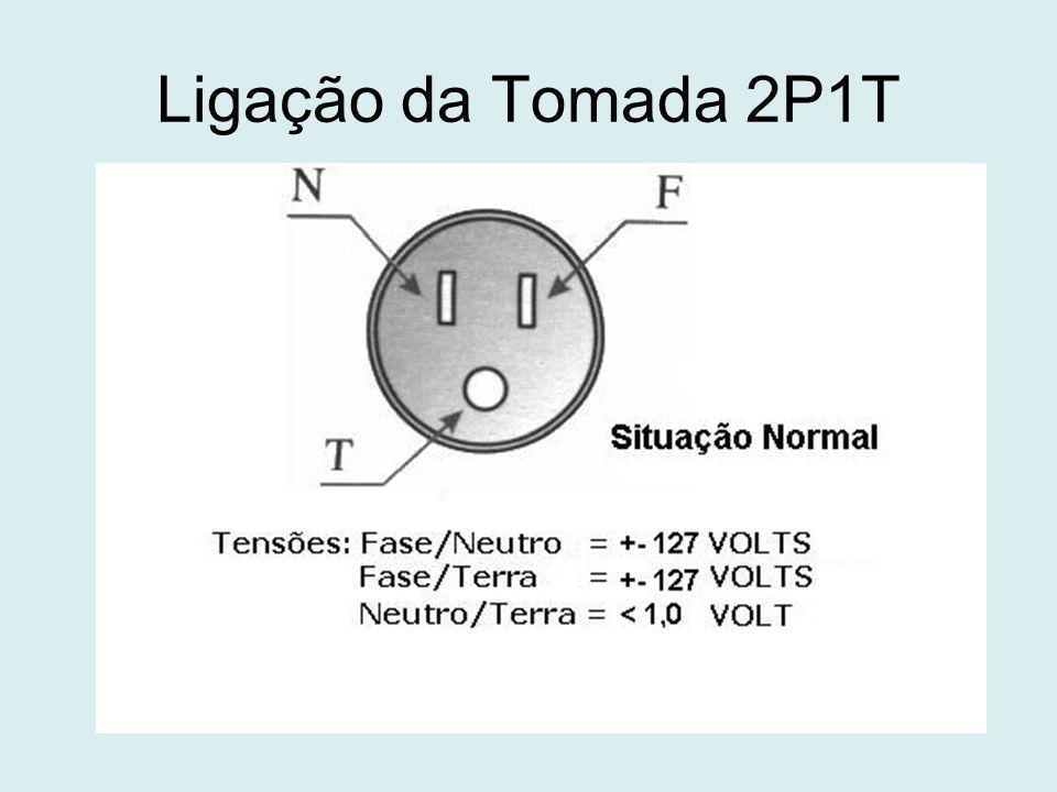Ligação da Tomada 2P1T