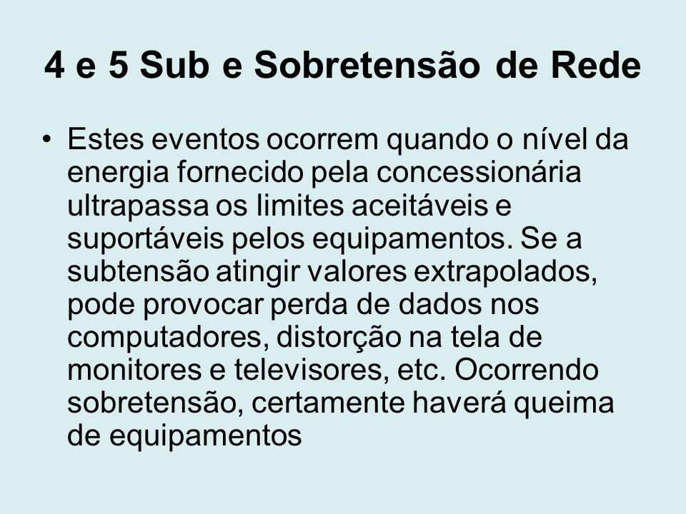 4 e 5 Sub e Sobretensão de Rede