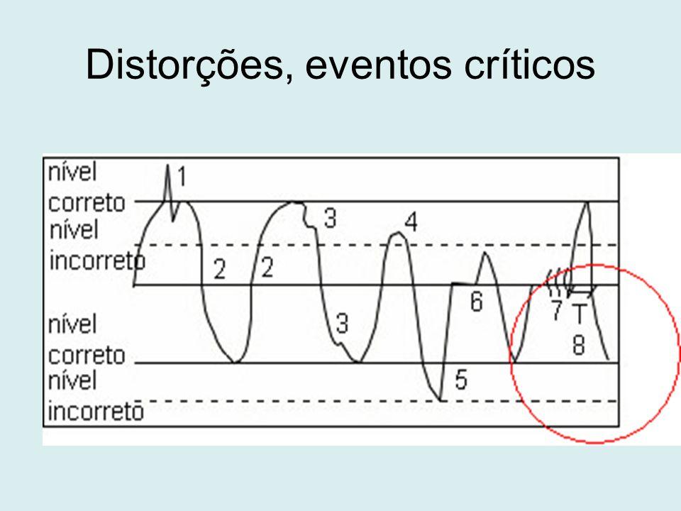 Distorções, eventos críticos