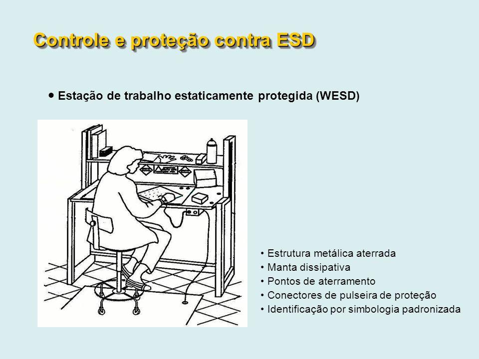 Controle e proteção contra ESD