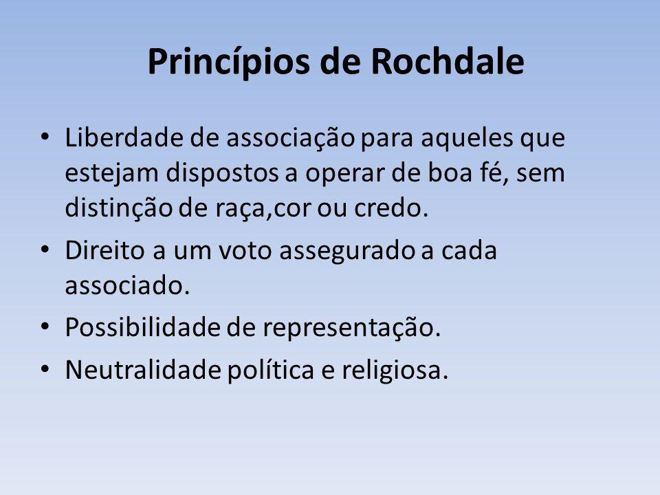 Princípios de Rochdale