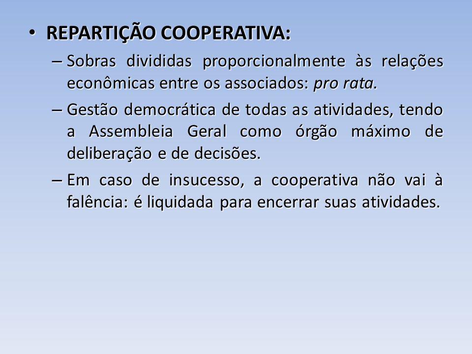 REPARTIÇÃO COOPERATIVA:
