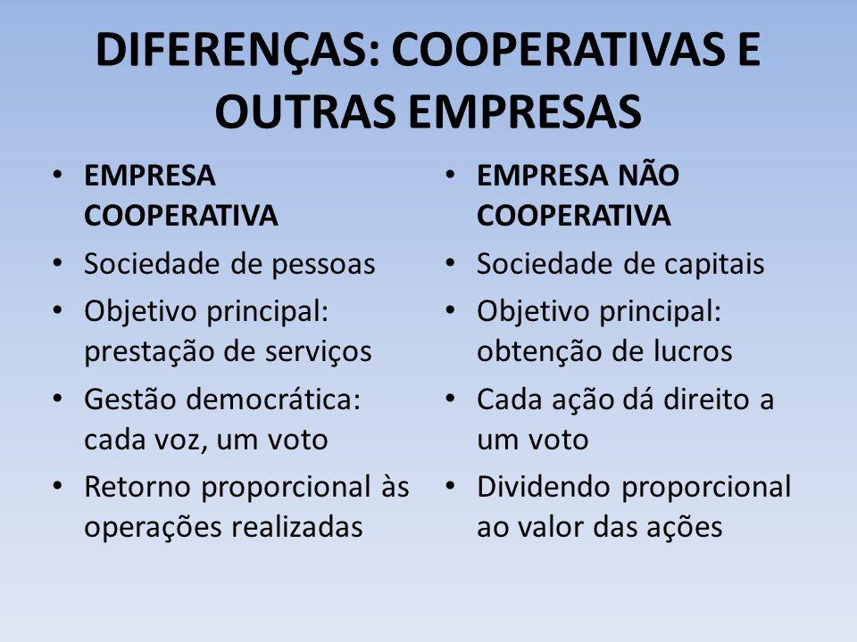 DIFERENÇAS: COOPERATIVAS E OUTRAS EMPRESAS