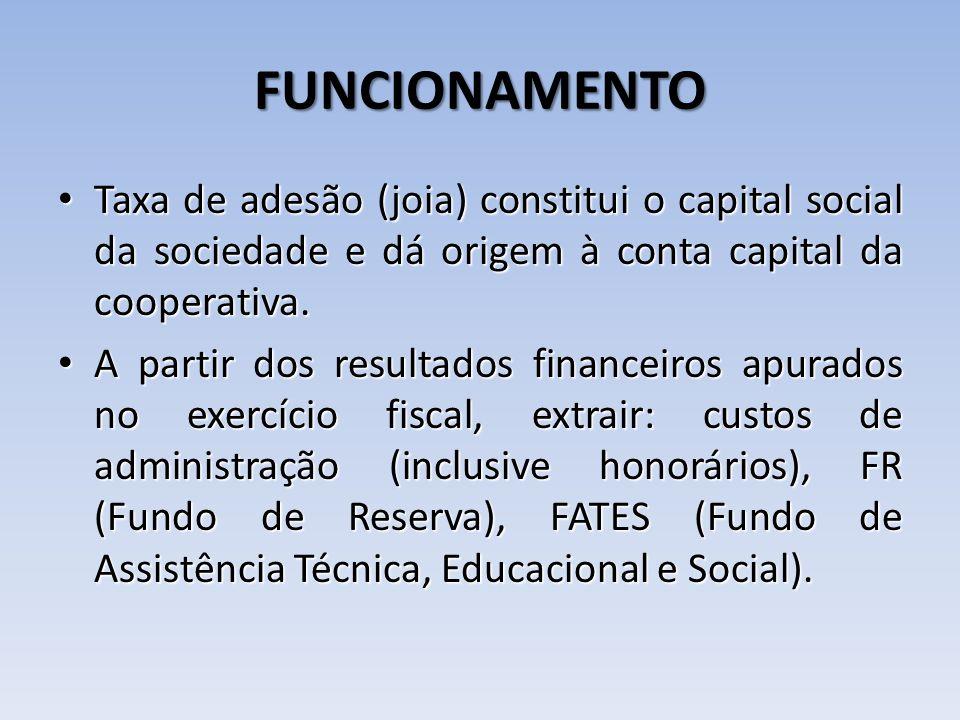 FUNCIONAMENTO Taxa de adesão (joia) constitui o capital social da sociedade e dá origem à conta capital da cooperativa.