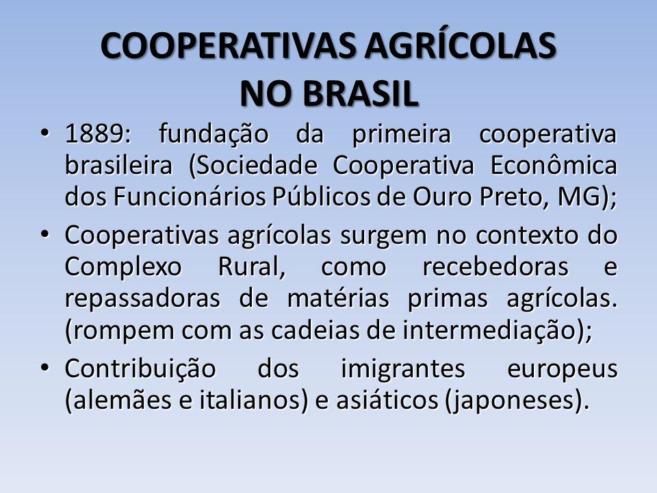 COOPERATIVAS AGRÍCOLAS NO BRASIL