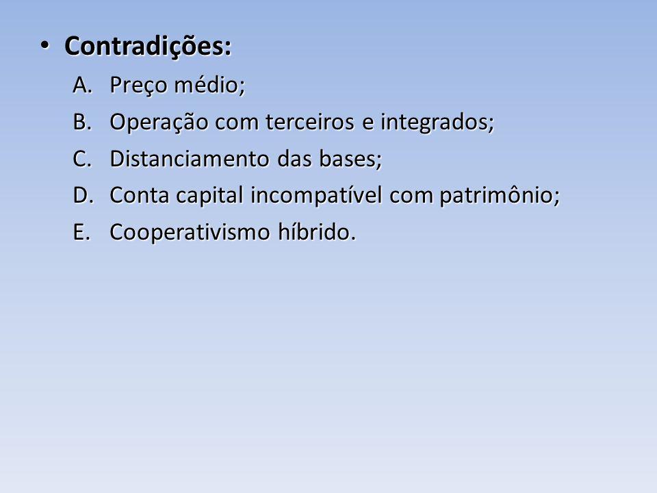 Contradições: Preço médio; Operação com terceiros e integrados;