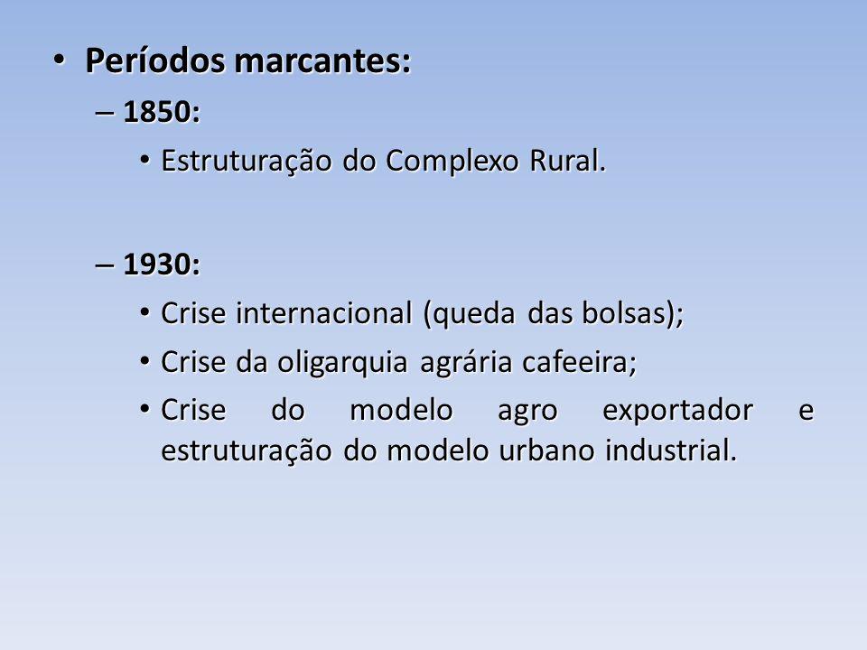Períodos marcantes: 1850: Estruturação do Complexo Rural. 1930:
