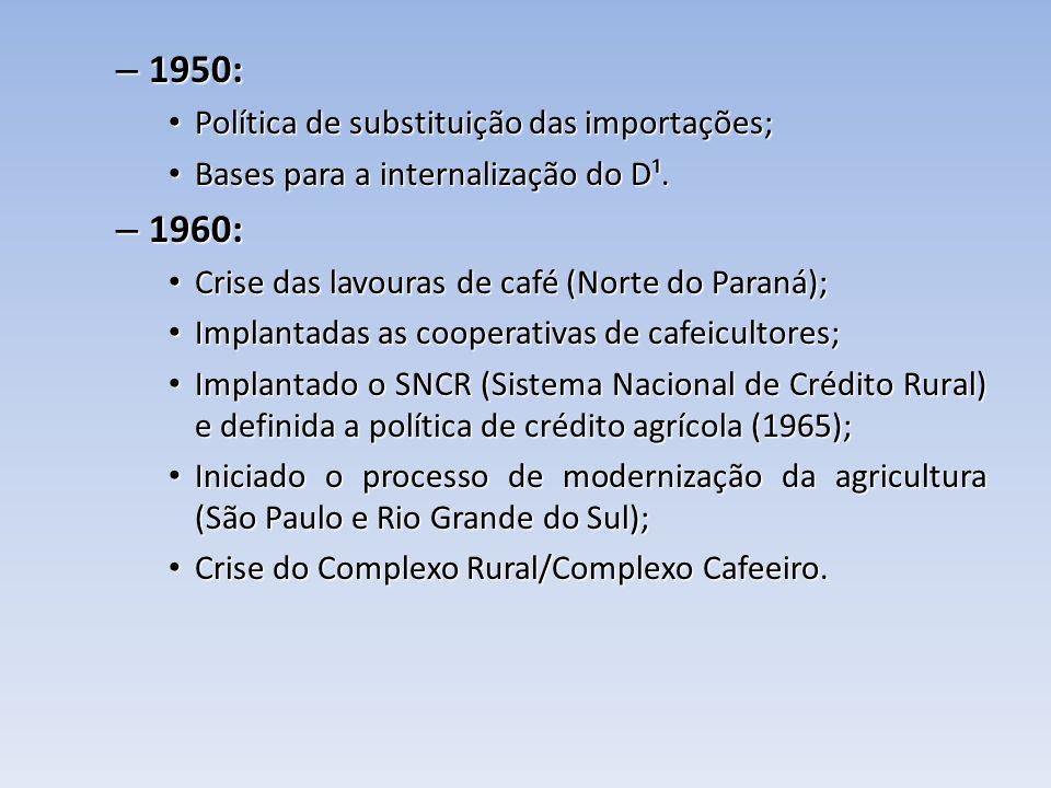 1950: 1960: Política de substituição das importações;