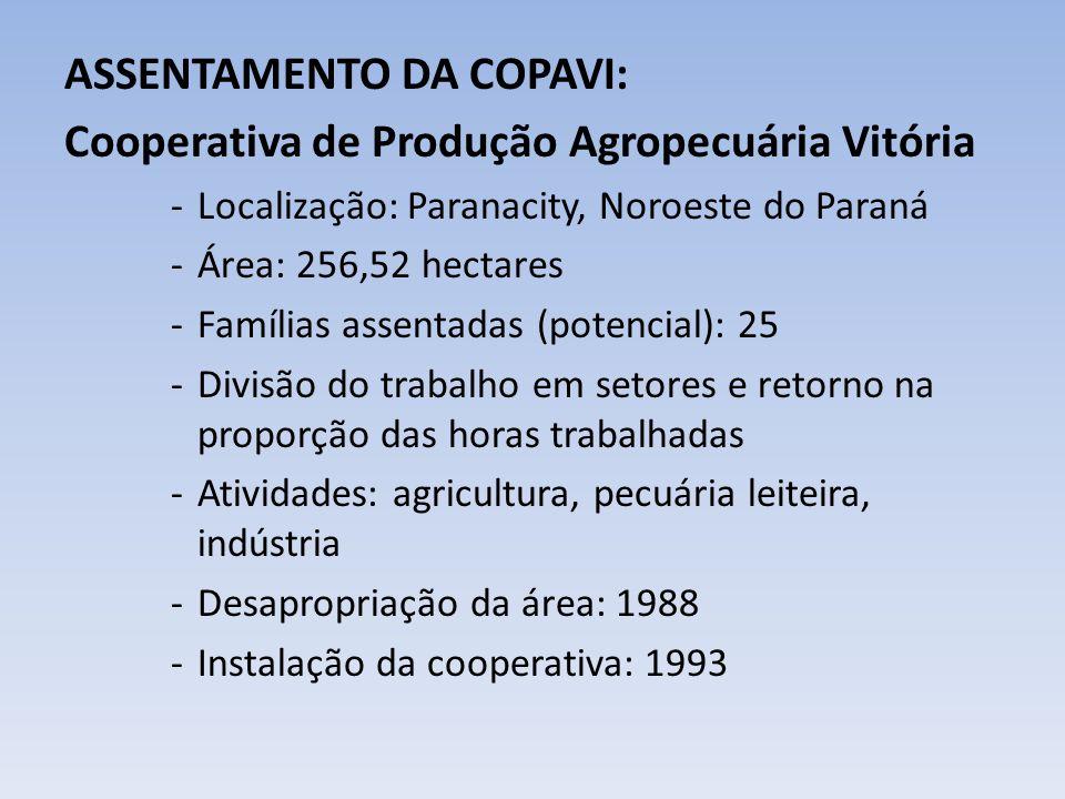 ASSENTAMENTO DA COPAVI: Cooperativa de Produção Agropecuária Vitória