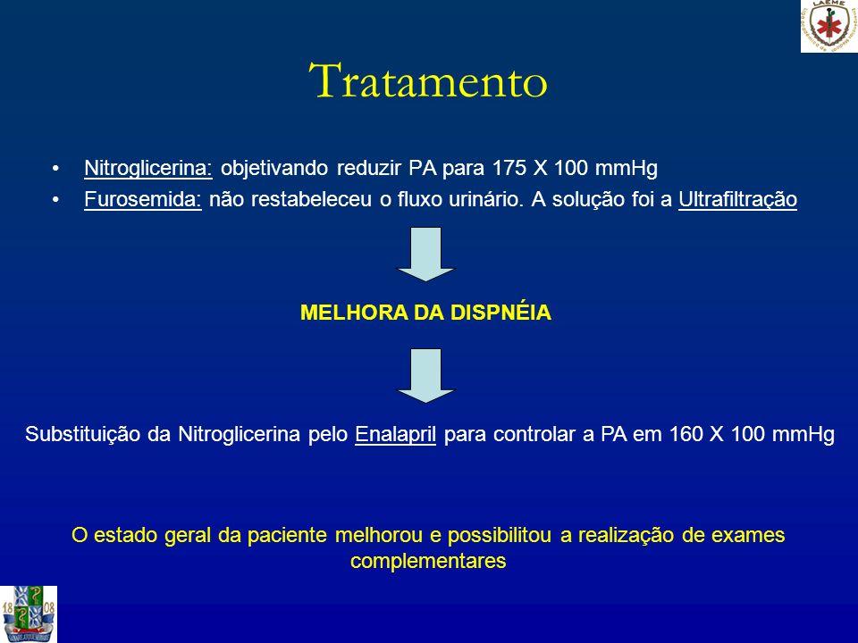 Tratamento Nitroglicerina: objetivando reduzir PA para 175 X 100 mmHg
