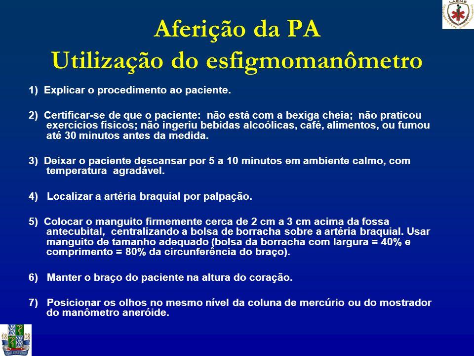 Aferição da PA Utilização do esfigmomanômetro
