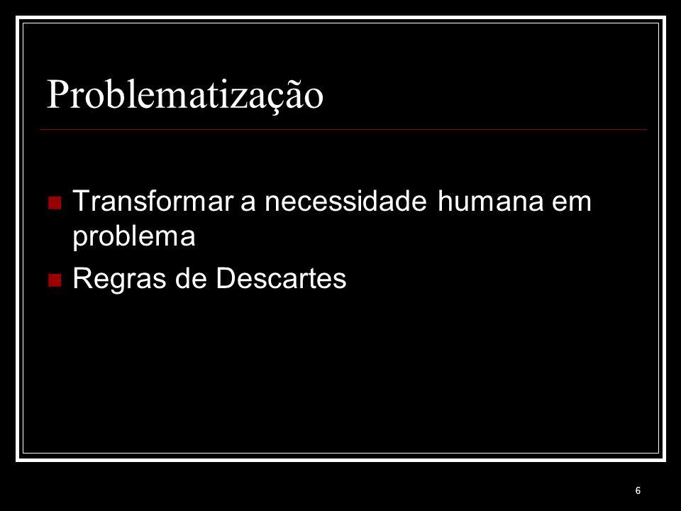 Problematização Transformar a necessidade humana em problema