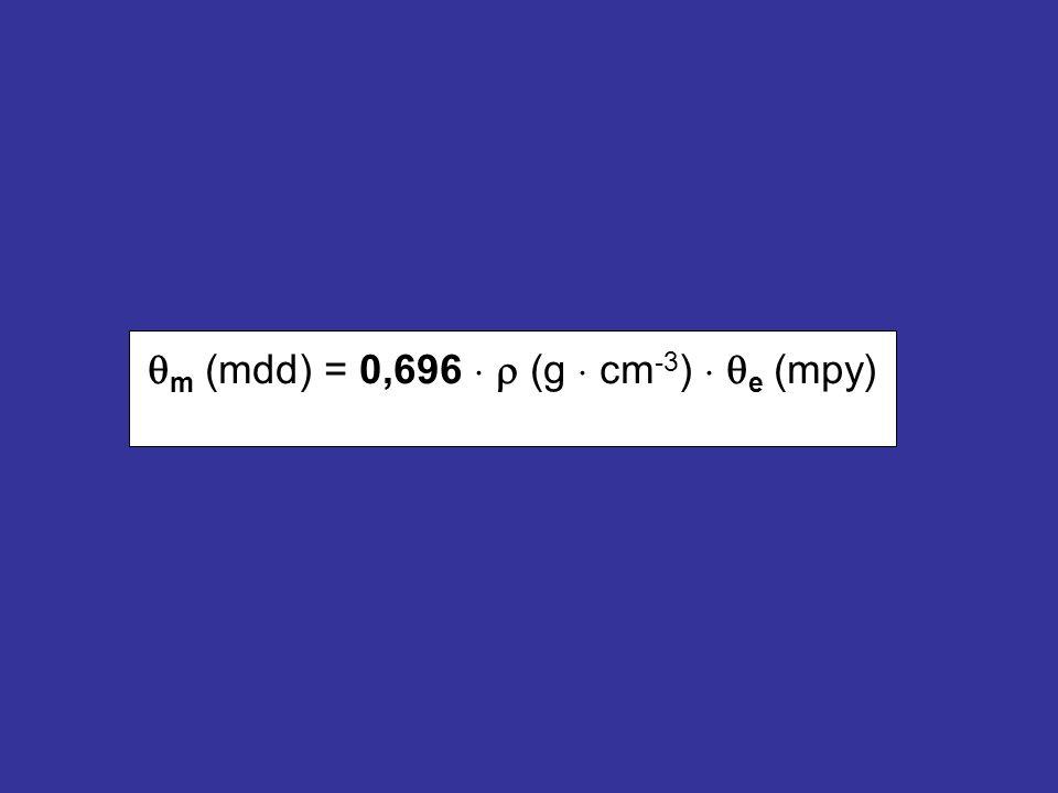 m (mdd) = 0,696   (g  cm-3)  e (mpy)