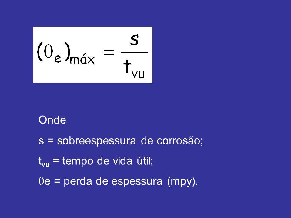 Onde s = sobreespessura de corrosão; tvu = tempo de vida útil; e = perda de espessura (mpy).