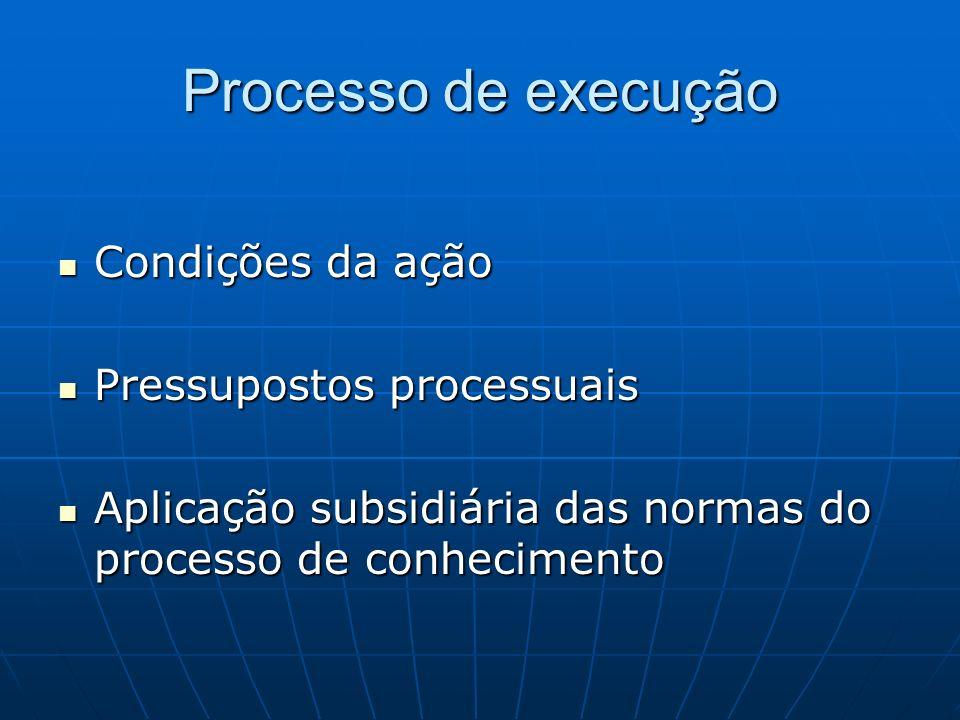 Processo de execução Condições da ação Pressupostos processuais