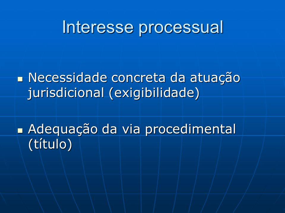 Interesse processual Necessidade concreta da atuação jurisdicional (exigibilidade) Adequação da via procedimental (título)