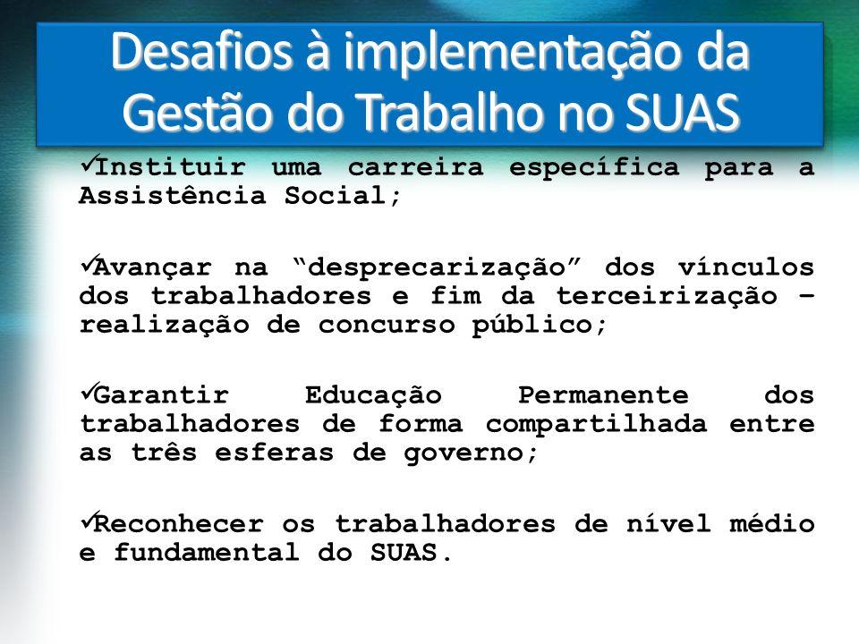 Desafios à implementação da Gestão do Trabalho no SUAS