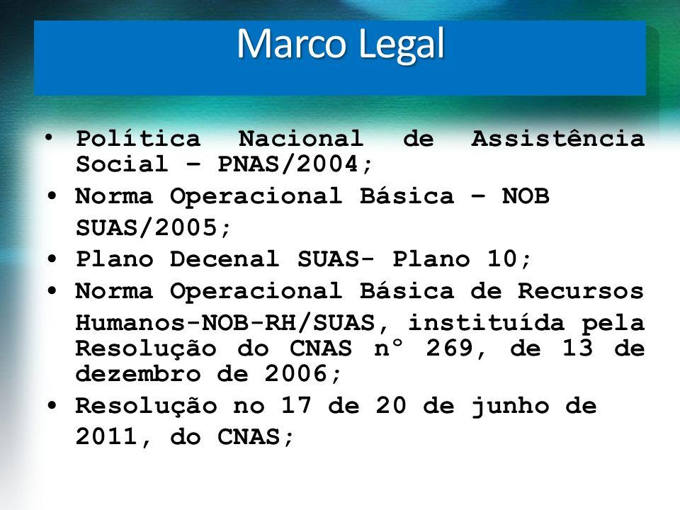 Marco Legal Política Nacional de Assistência Social – PNAS/2004;