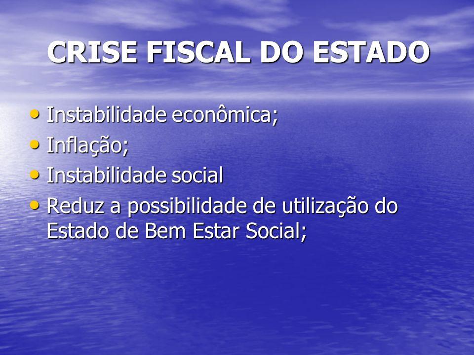 CRISE FISCAL DO ESTADO Instabilidade econômica; Inflação;