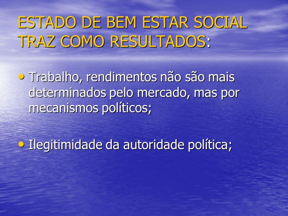 ESTADO DE BEM ESTAR SOCIAL TRAZ COMO RESULTADOS: