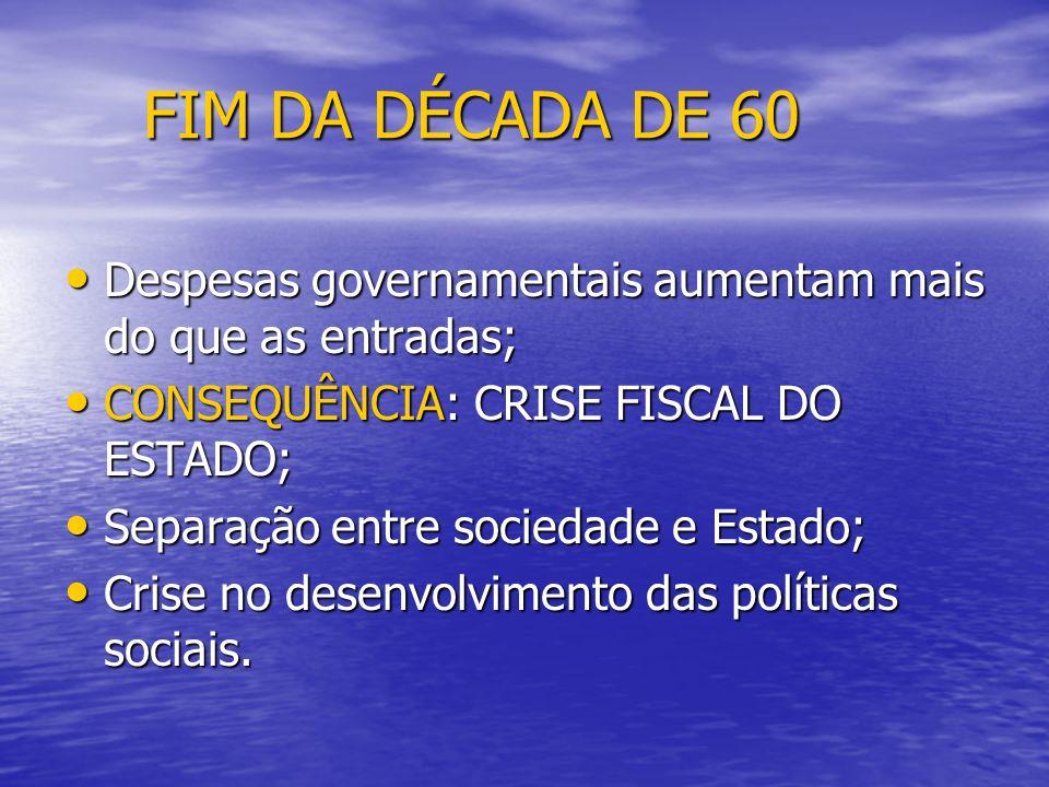 FIM DA DÉCADA DE 60 Despesas governamentais aumentam mais do que as entradas; CONSEQUÊNCIA: CRISE FISCAL DO ESTADO;