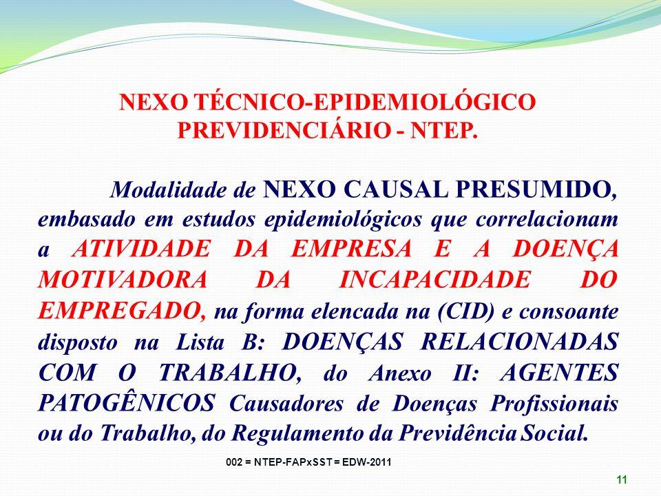 NEXO TÉCNICO-EPIDEMIOLÓGICO PREVIDENCIÁRIO - NTEP