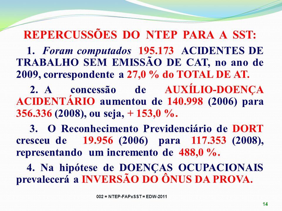 REPERCUSSÕES DO NTEP PARA A SST: