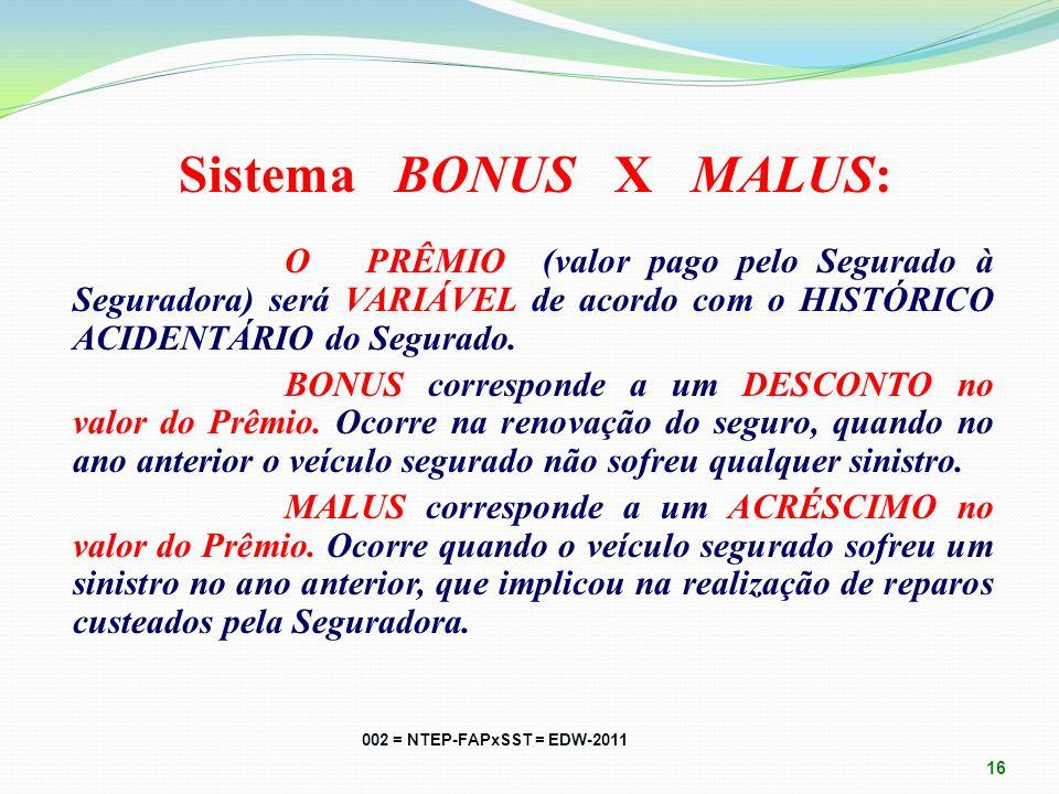 Sistema BONUS X MALUS:O PRÊMIO (valor pago pelo Segurado à Seguradora) será VARIÁVEL de acordo com o HISTÓRICO ACIDENTÁRIO do Segurado.