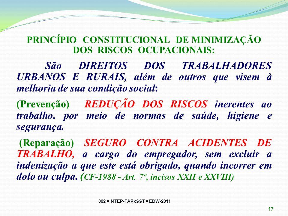 PRINCÍPIO CONSTITUCIONAL DE MINIMIZAÇÃO DOS RISCOS OCUPACIONAIS: